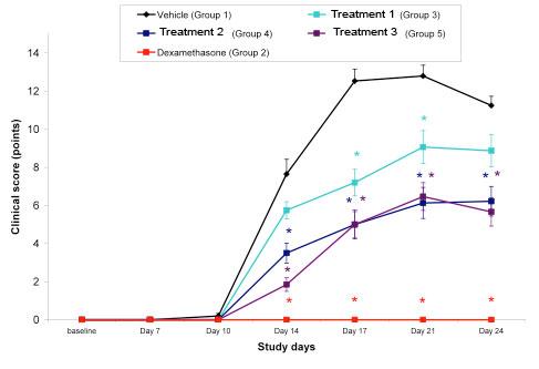 AIA-Clinical-Score.jpg