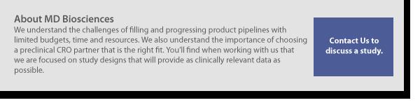 MD Biosciences preclinical contract research, pre-clinical CRO